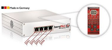ISDN VoIP Gateways
