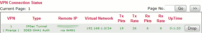 DrayTek Vigor 2950 - VPN Connection Status
